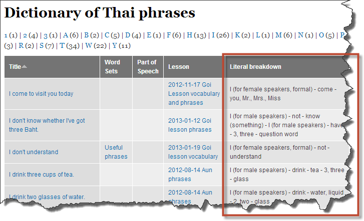 Dictionary of Thai phrases literal breakdown