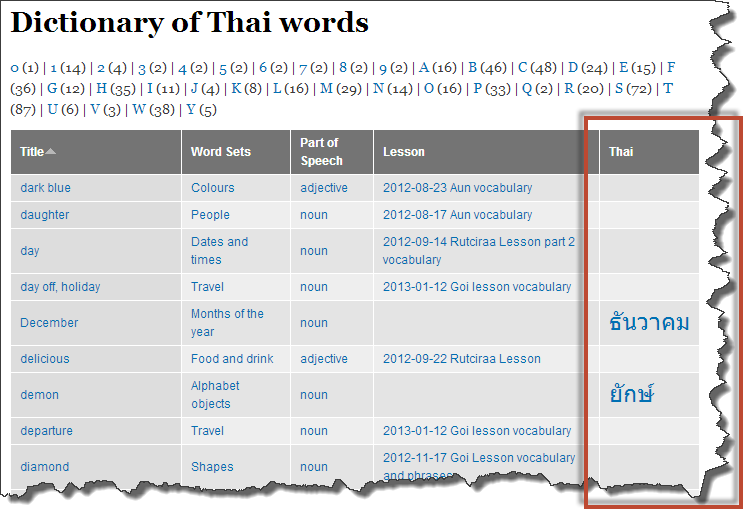 Dictionary of Thai words now with Thai script column